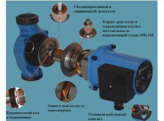 Почему гудит водяной   насос в системе отопления?